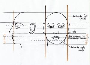 proportions visages_0002